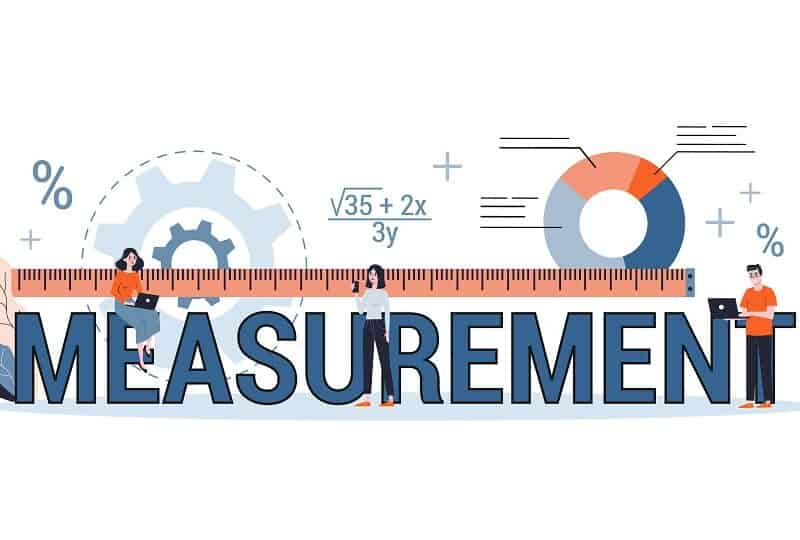 Measure online visibility